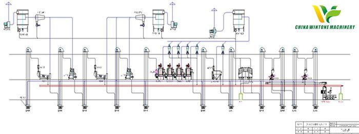 sorghum processing equipment 2.jpg